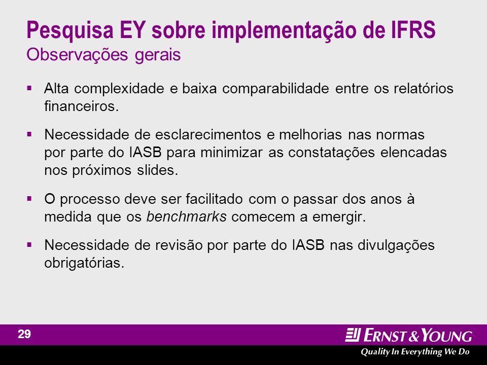 Pesquisa EY sobre implementação de IFRS Observações gerais