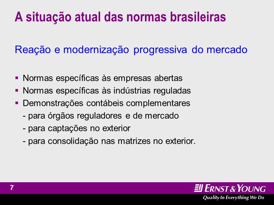 A situação atual das normas brasileiras