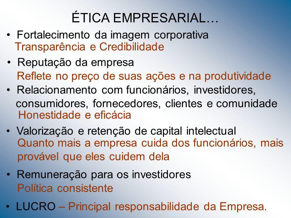 ÉTICA EMPRESARIAL… Fortalecimento da imagem corporativa