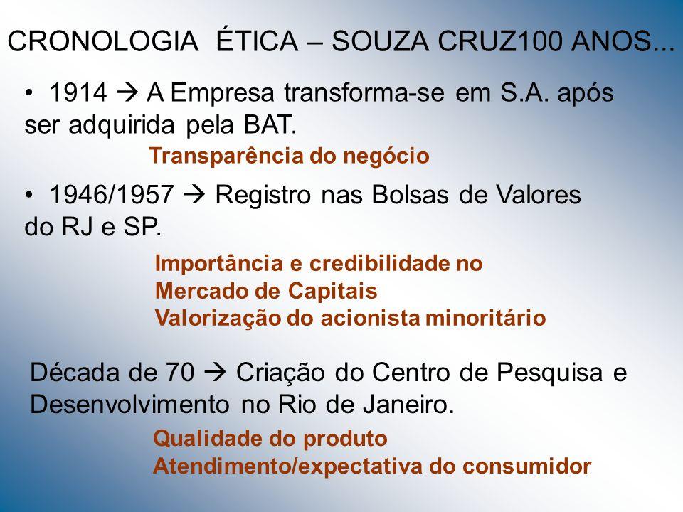 CRONOLOGIA ÉTICA – SOUZA CRUZ100 ANOS...