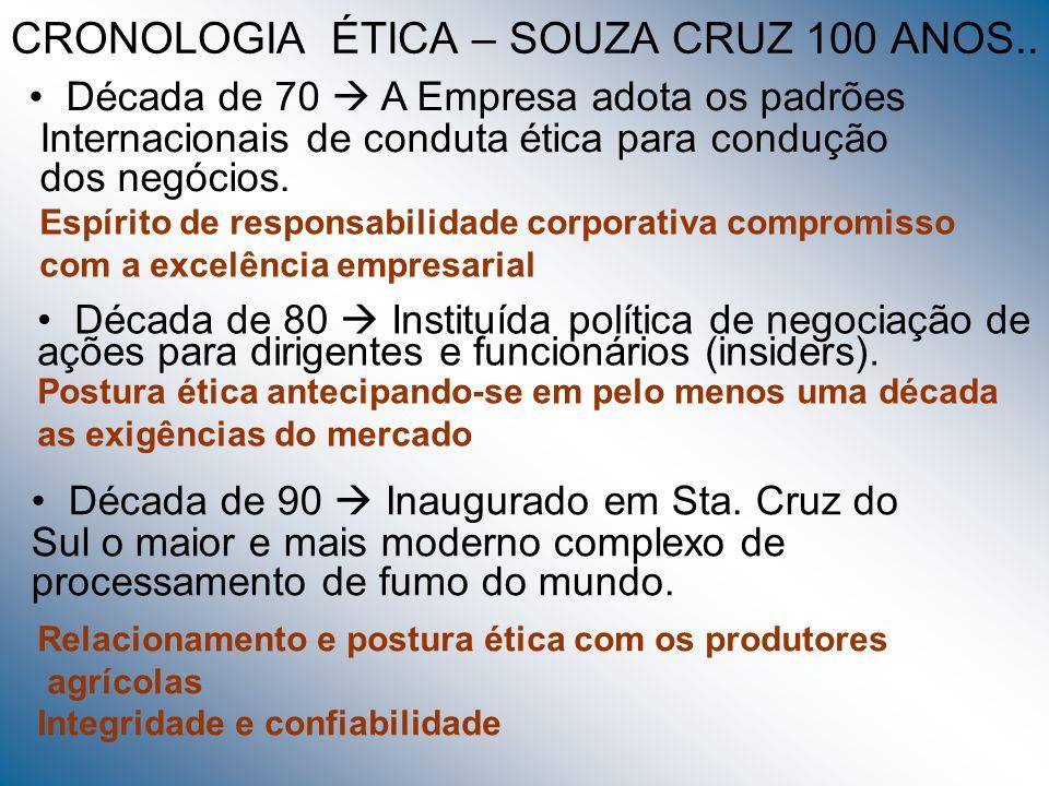CRONOLOGIA ÉTICA – SOUZA CRUZ 100 ANOS..