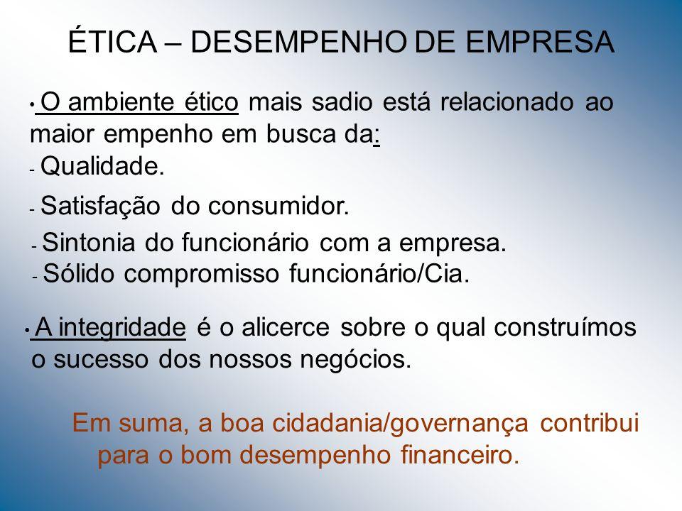 ÉTICA – DESEMPENHO DE EMPRESA