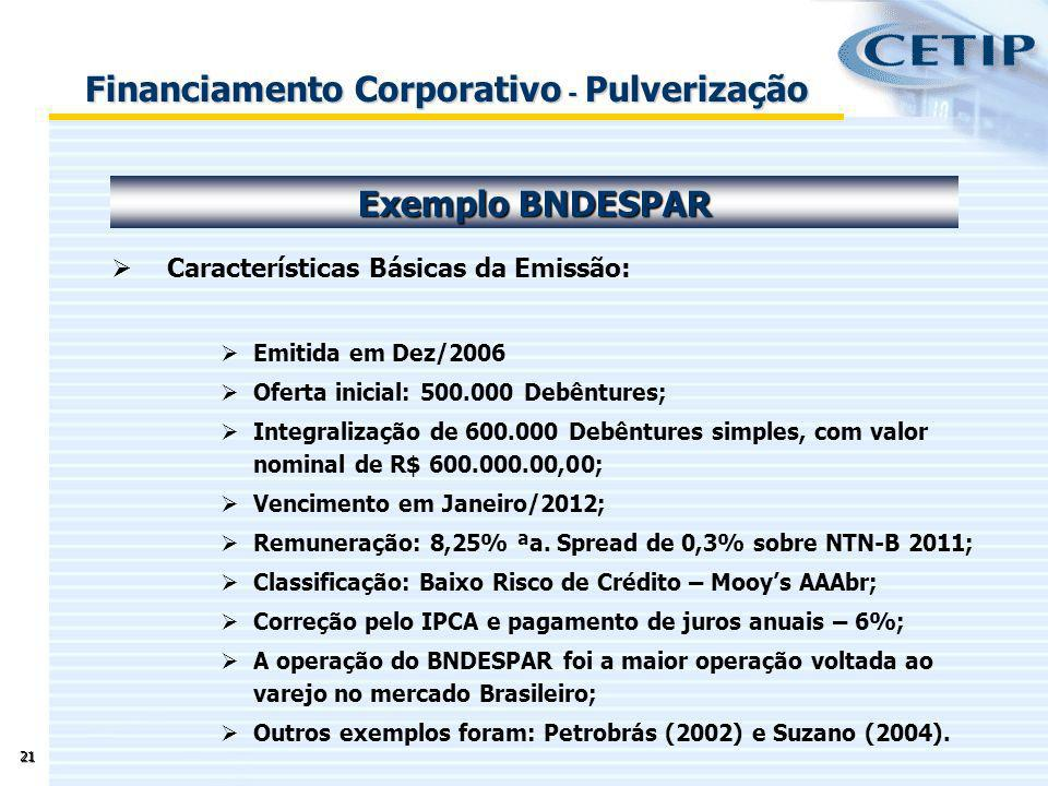 Financiamento Corporativo - Pulverização