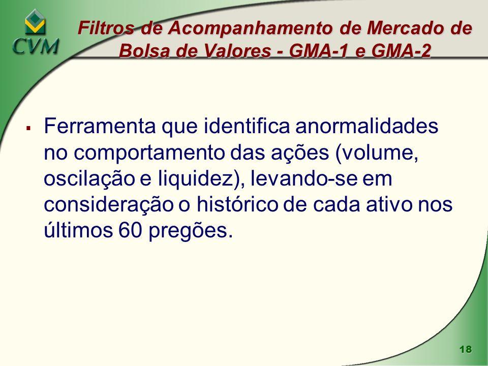 Filtros de Acompanhamento de Mercado de Bolsa de Valores - GMA-1 e GMA-2