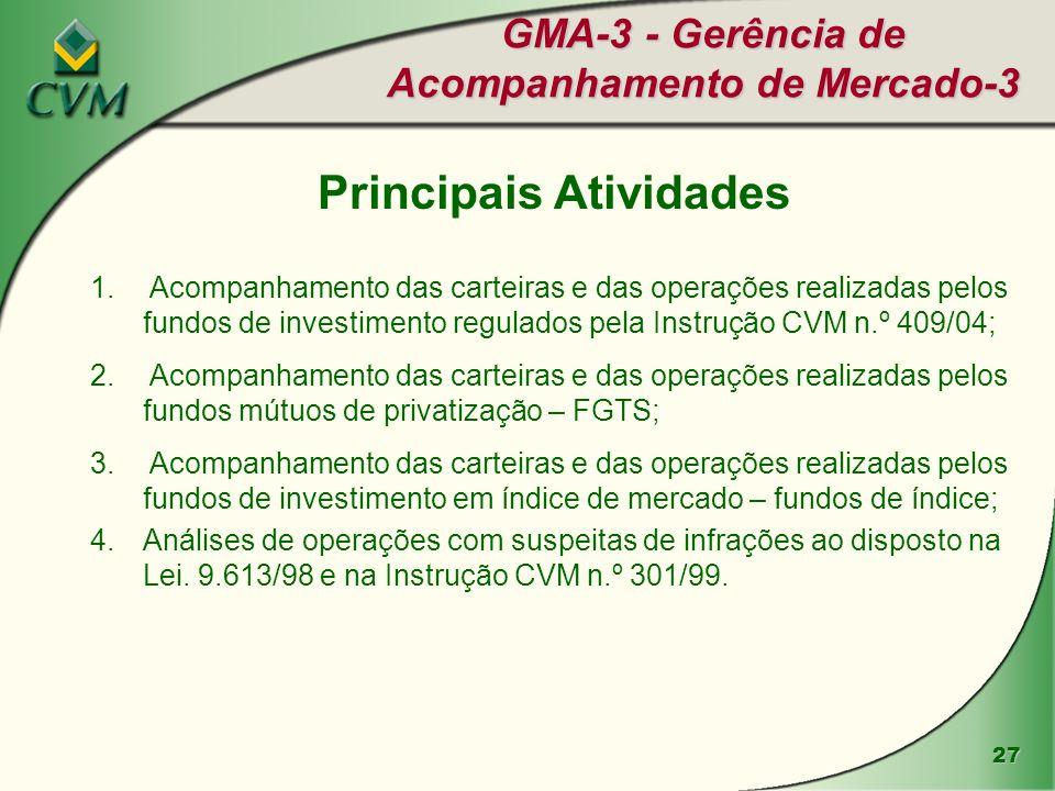 GMA-3 - Gerência de Acompanhamento de Mercado-3