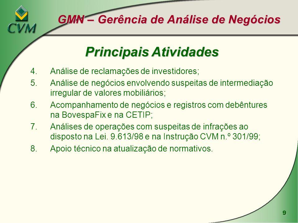 GMN – Gerência de Análise de Negócios