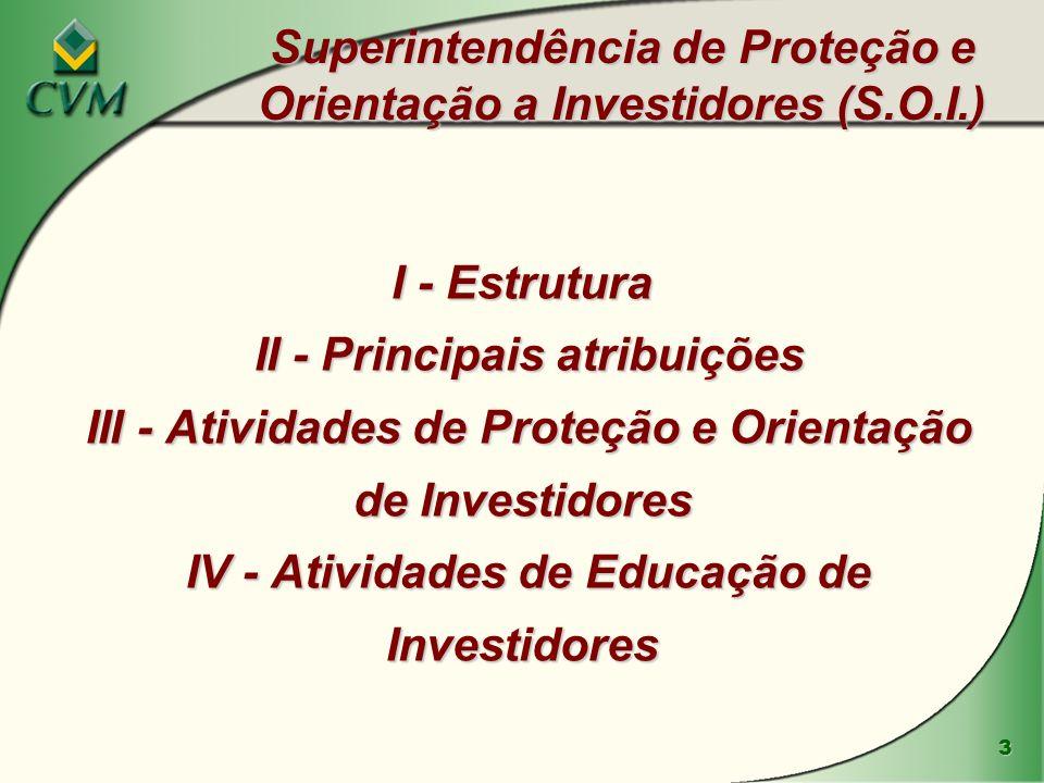 Superintendência de Proteção e Orientação a Investidores (S.O.I.)