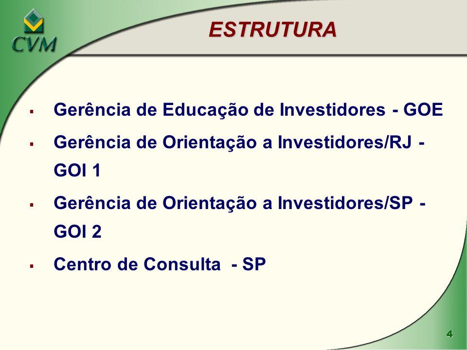 ESTRUTURA Gerência de Educação de Investidores - GOE