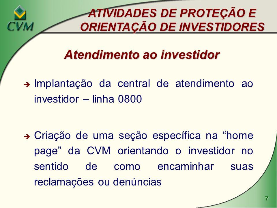 Atendimento ao investidor