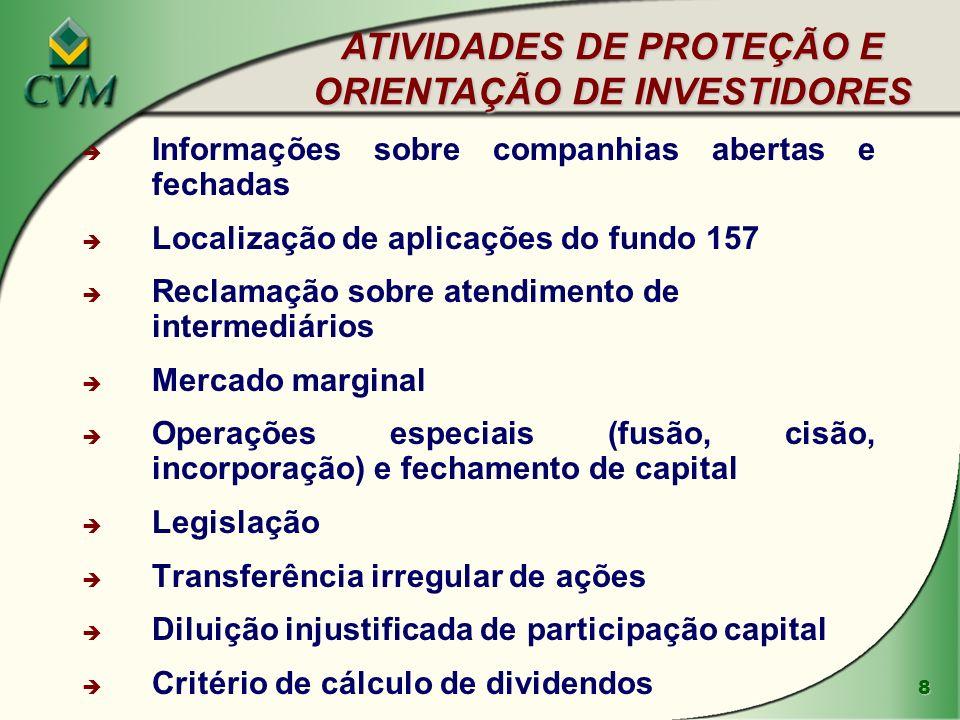 ATIVIDADES DE PROTEÇÃO E ORIENTAÇÃO DE INVESTIDORES