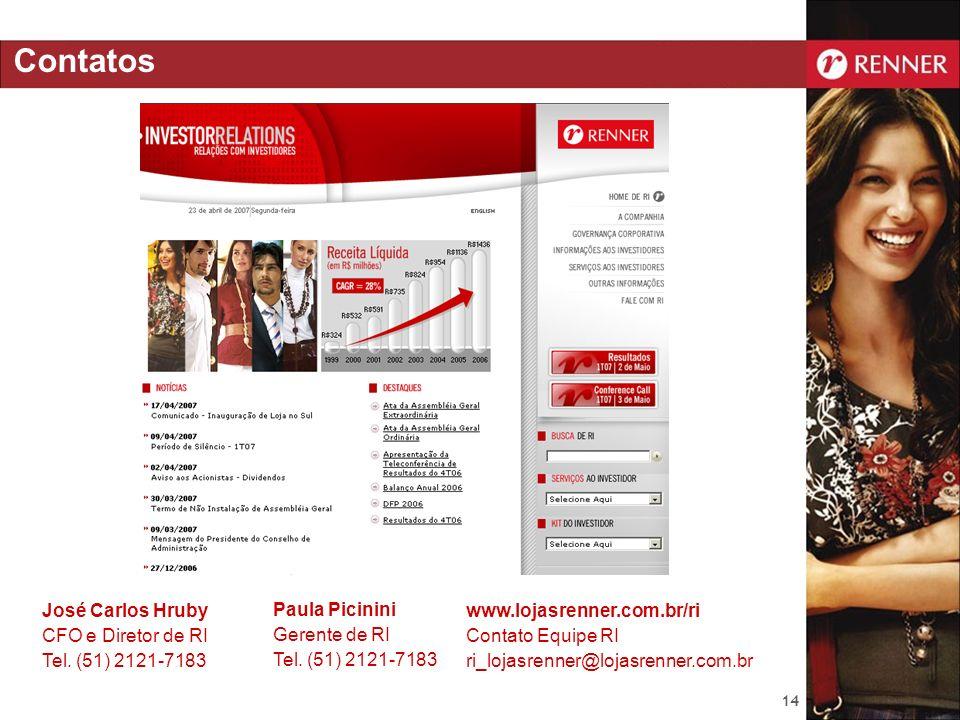Contatos José Carlos Hruby CFO e Diretor de RI Tel. (51) 2121-7183