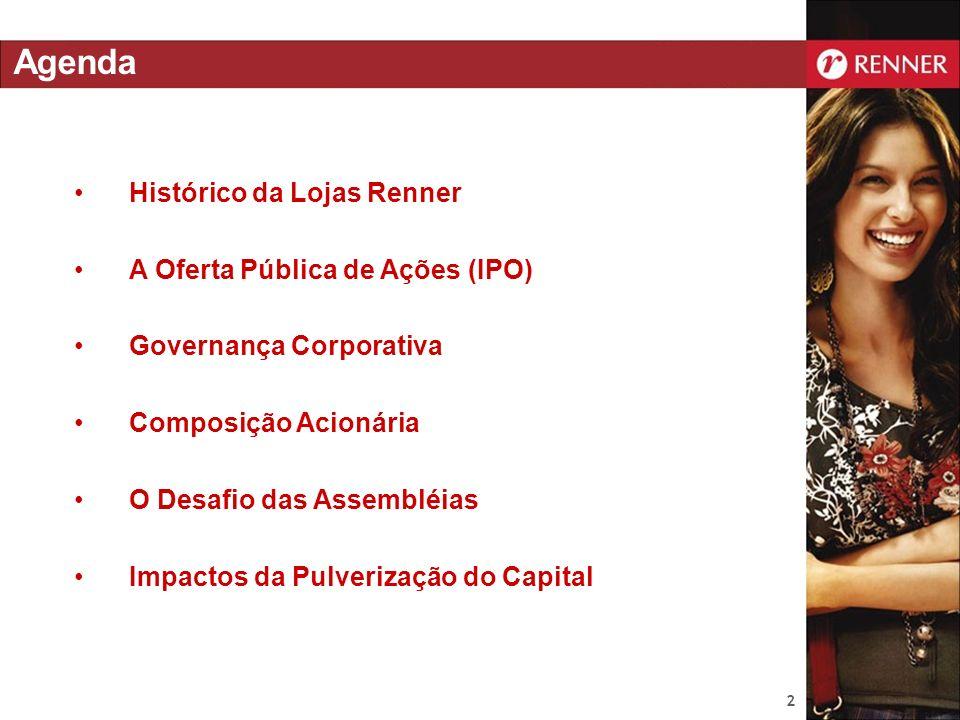 Agenda Histórico da Lojas Renner A Oferta Pública de Ações (IPO)