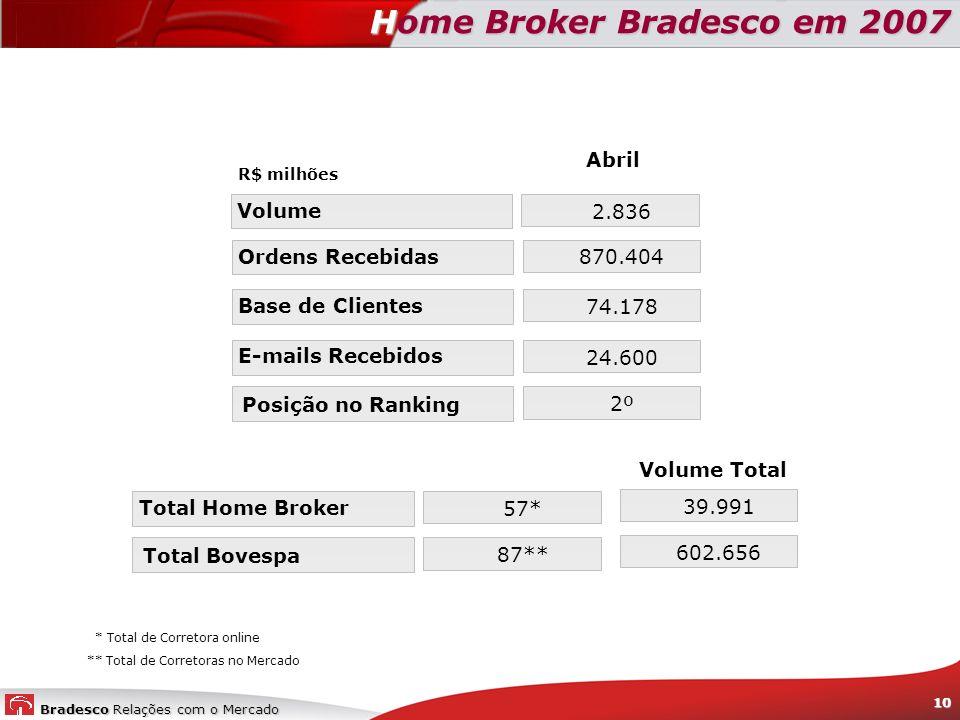 Home Broker Bradesco em 2007