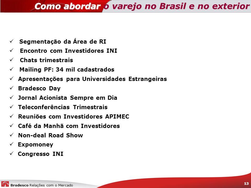 Como abordar o varejo no Brasil e no exterior