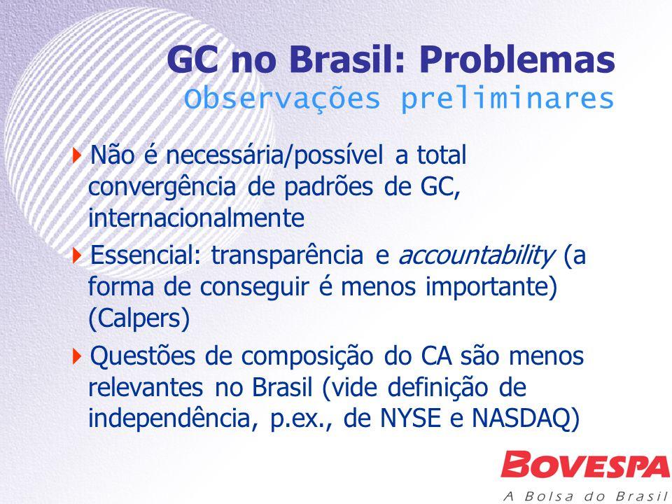 GC no Brasil: Problemas Observações preliminares