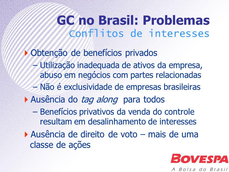 GC no Brasil: Problemas Conflitos de interesses