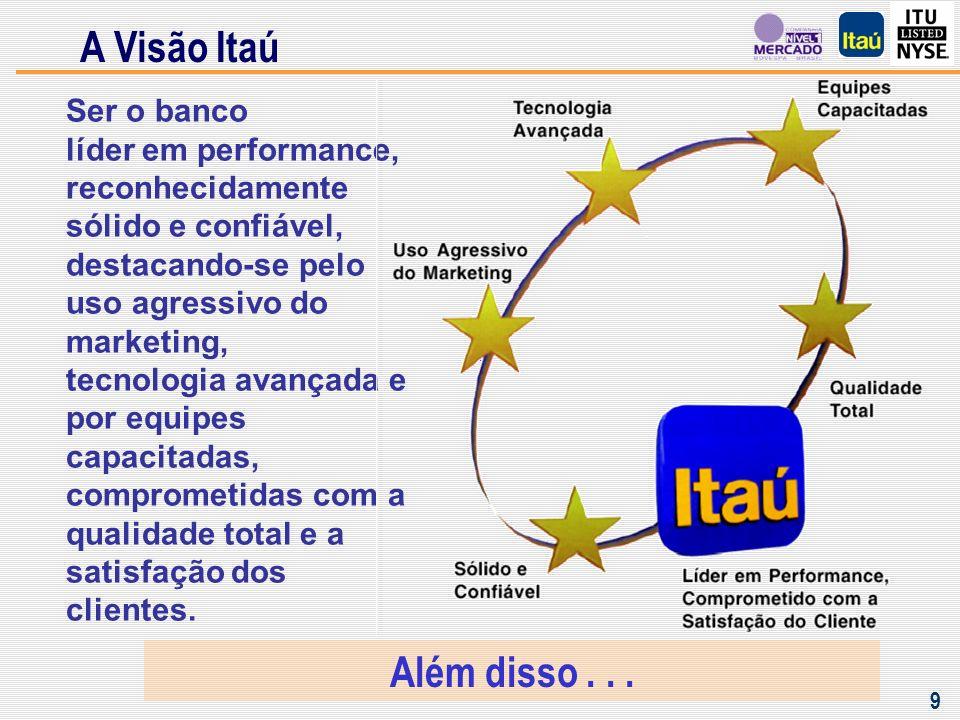 . . . Governança Corporativa Objetivo Transparência