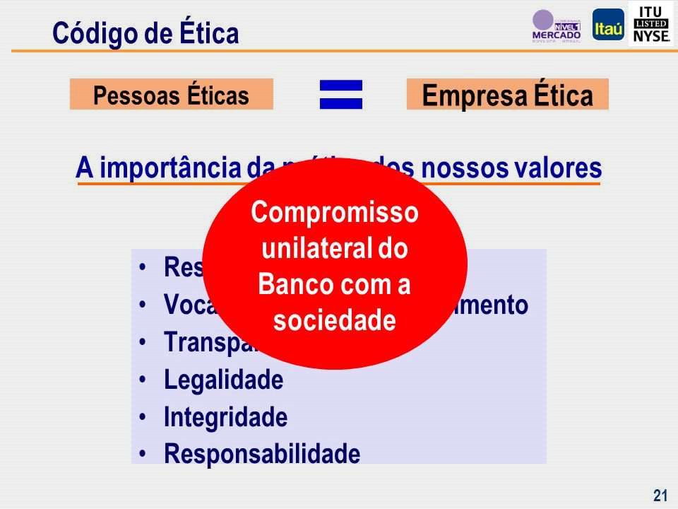 Evolução do Nível de Escolaridade dos Funcionários do Banco Itaú