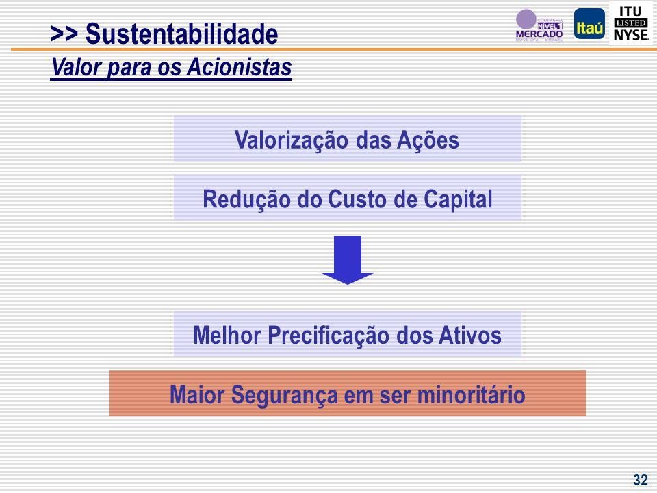 >> Sustentabilidade Valor para os Investidores