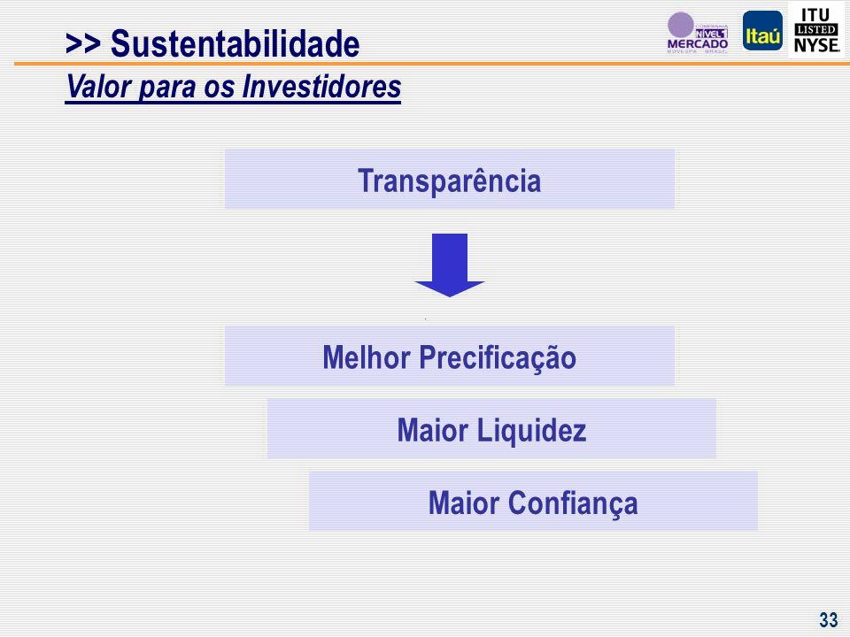 >> Sustentabilidade Valor para a Economia