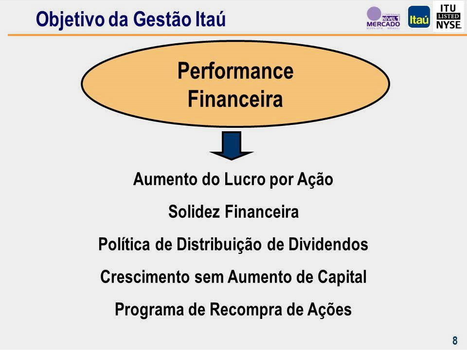 A Visão Itaú Além disso . . . Ser o banco líder em performance,