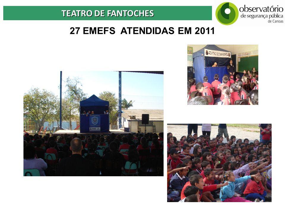 TEATRO DE FANTOCHES 27 EMEFS ATENDIDAS EM 2011