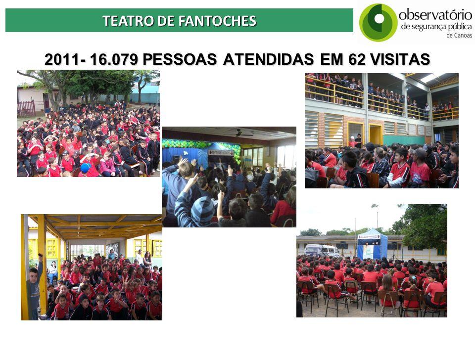 2011- 16.079 PESSOAS ATENDIDAS EM 62 VISITAS