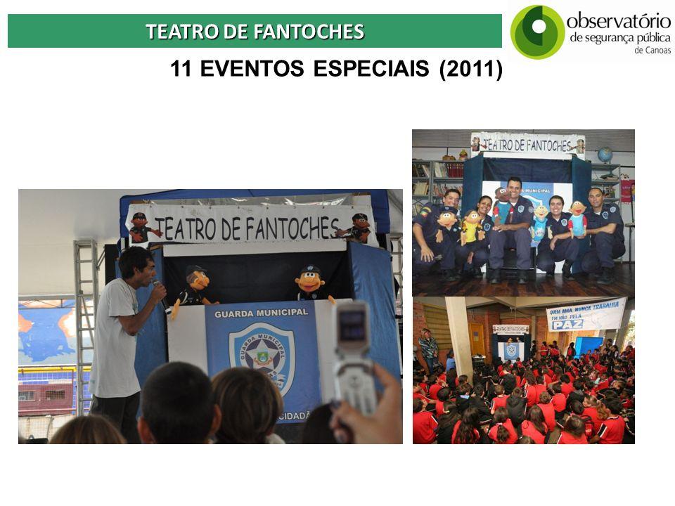 TEATRO DE FANTOCHES 11 EVENTOS ESPECIAIS (2011)