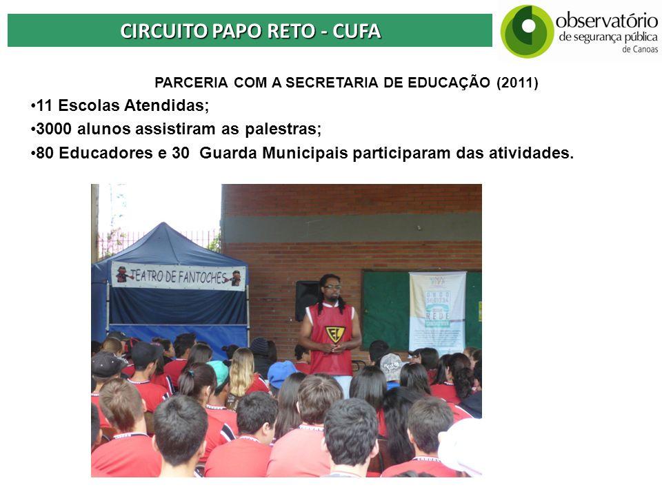 CIRCUITO PAPO RETO - CUFA PARCERIA COM A SECRETARIA DE EDUCAÇÃO (2011)