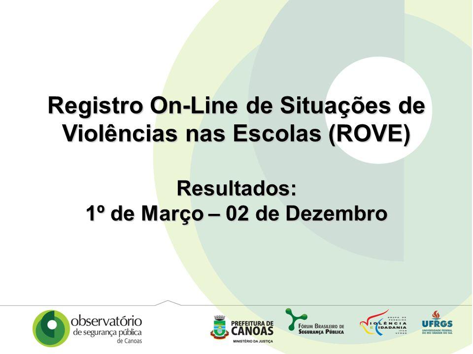 Registro On-Line de Situações de Violências nas Escolas (ROVE)