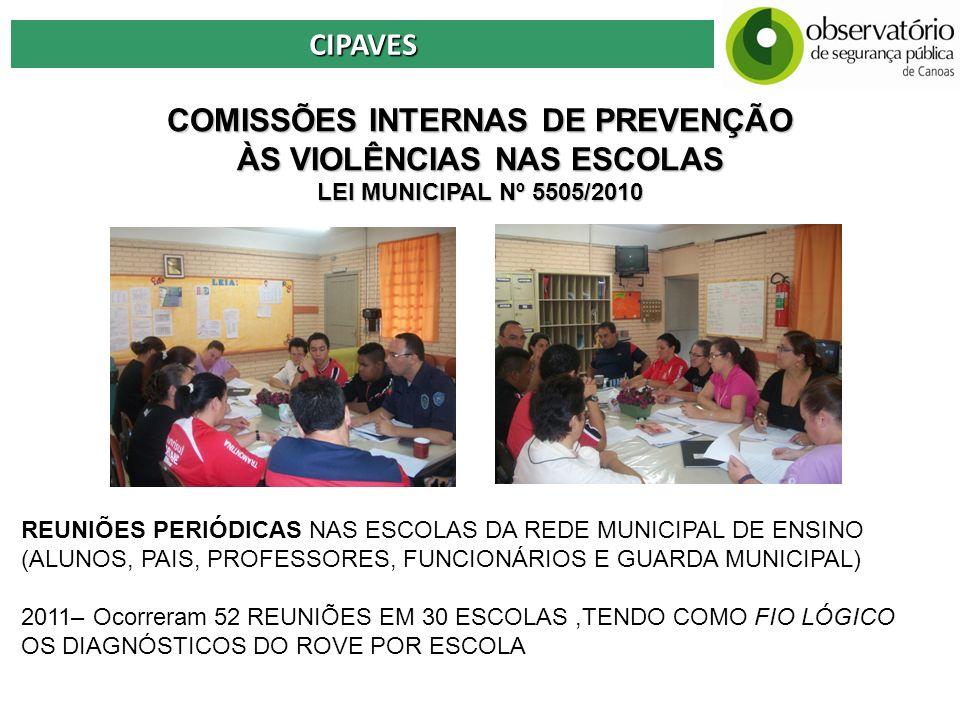 COMISSÕES INTERNAS DE PREVENÇÃO ÀS VIOLÊNCIAS NAS ESCOLAS