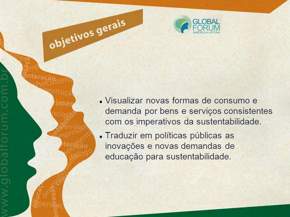 Visualizar novas formas de consumo e demanda por bens e serviços consistentes com os imperativos da sustentabilidade.