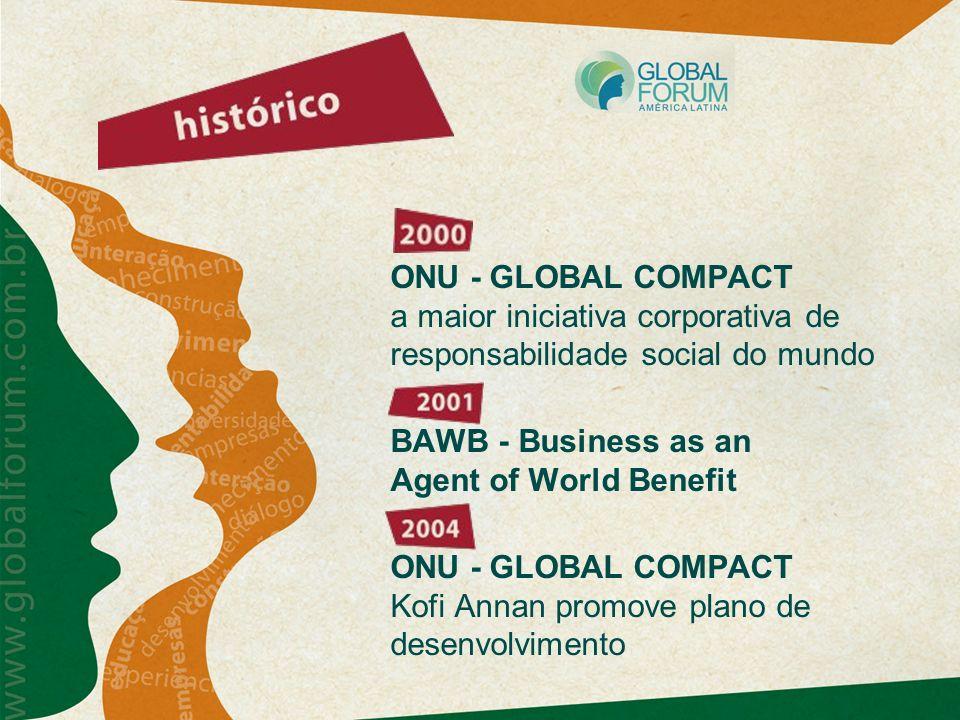 ONU - GLOBAL COMPACT a maior iniciativa corporativa de responsabilidade social do mundo