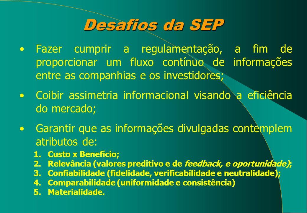 Desafios da SEP Fazer cumprir a regulamentação, a fim de proporcionar um fluxo contínuo de informações entre as companhias e os investidores;