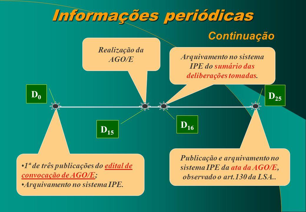 Informações periódicas Continuação