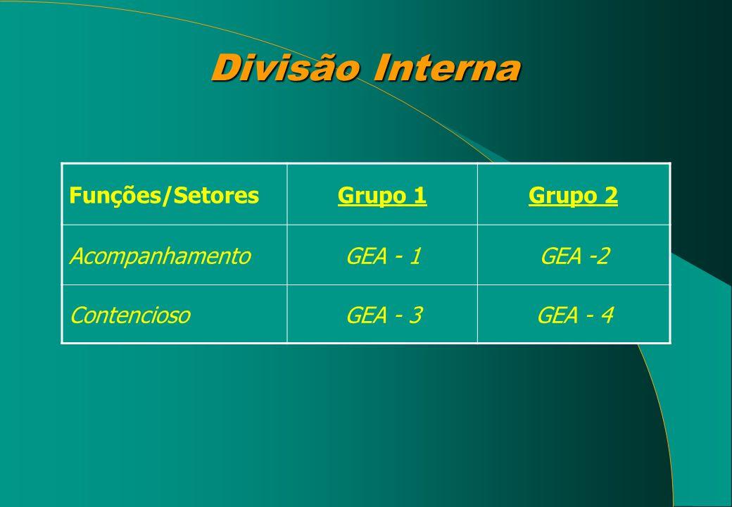 Divisão Interna Funções/Setores Grupo 1 Grupo 2 Acompanhamento GEA - 1