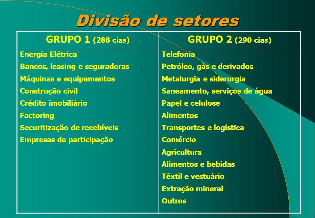 Divisão de setores GRUPO 1 (288 cias) GRUPO 2 (290 cias)