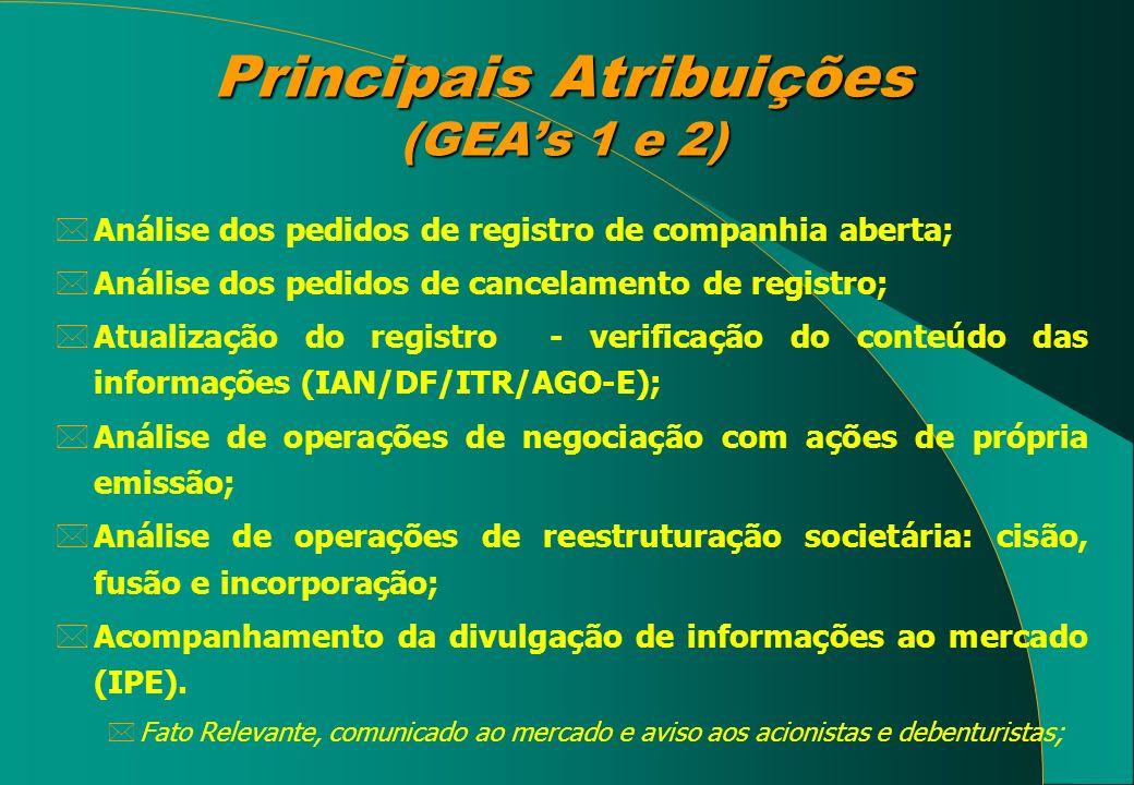 Principais Atribuições (GEA's 1 e 2)