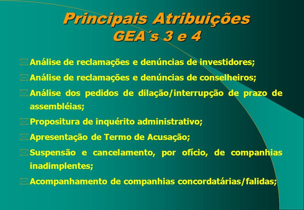 Principais Atribuições GEA´s 3 e 4