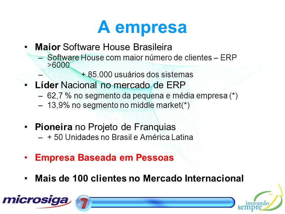 A empresa Maior Software House Brasileira