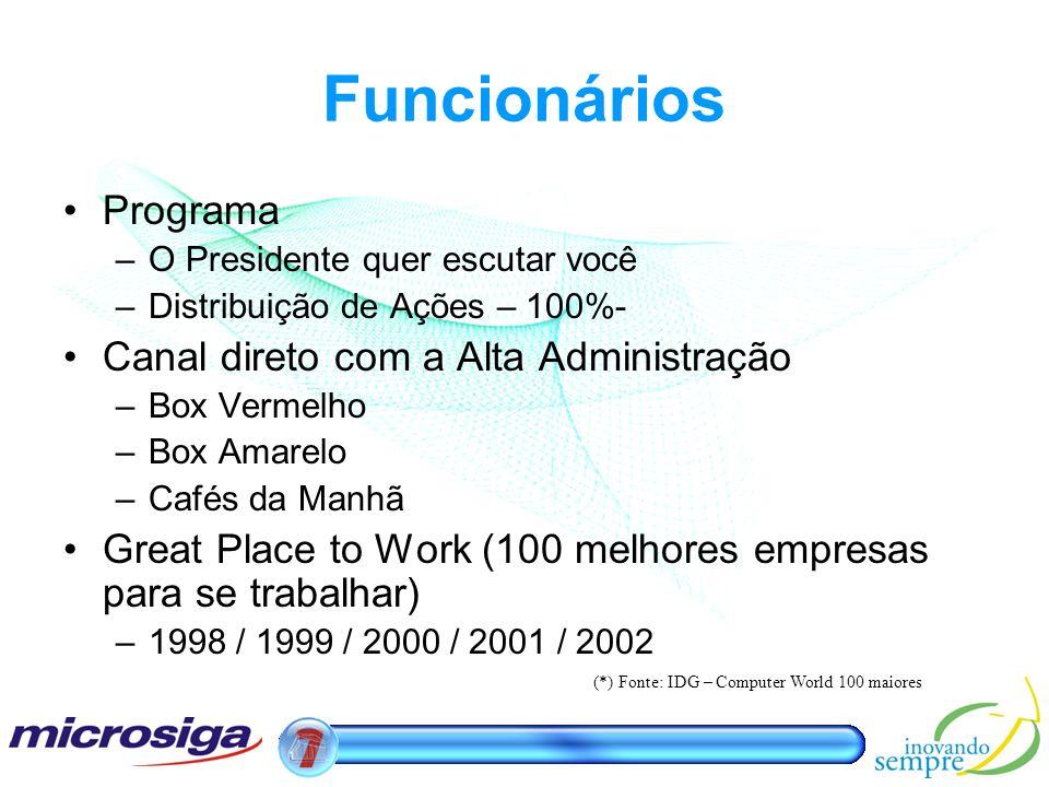 Funcionários Programa Canal direto com a Alta Administração