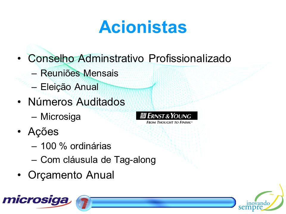 Acionistas Conselho Adminstrativo Profissionalizado Números Auditados