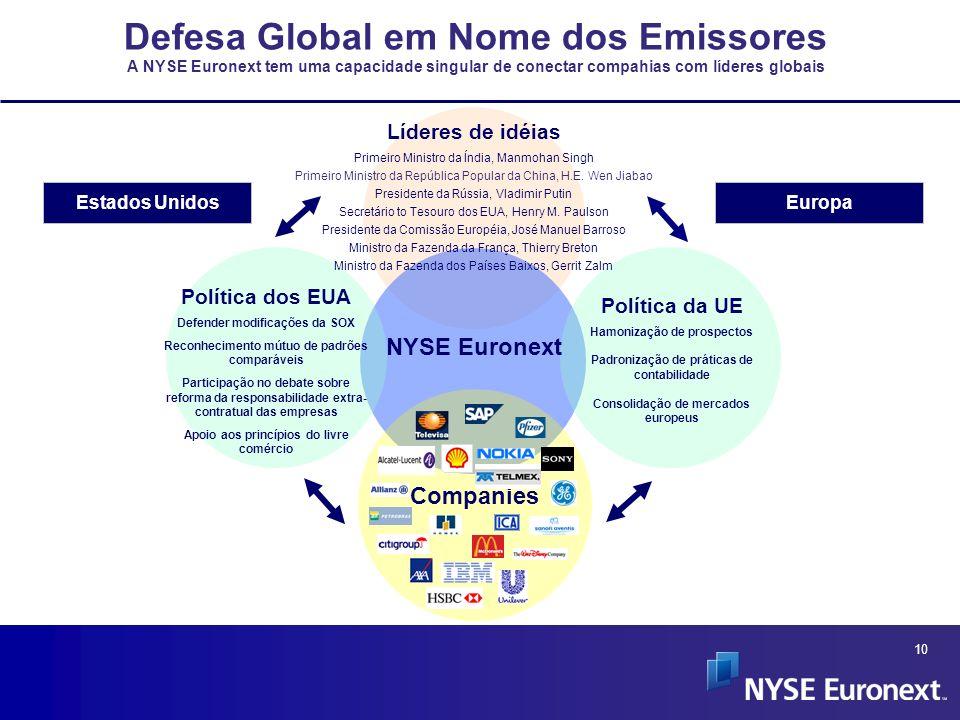 Defesa Global em Nome dos Emissores A NYSE Euronext tem uma capacidade singular de conectar compahias com líderes globais