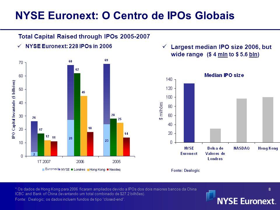 NYSE Euronext: O Centro de IPOs Globais
