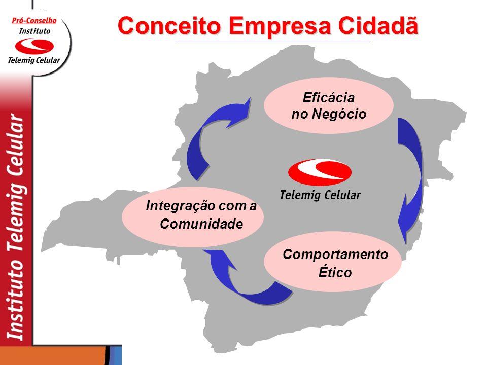 Conceito Empresa Cidadã Integração com a Comunidade