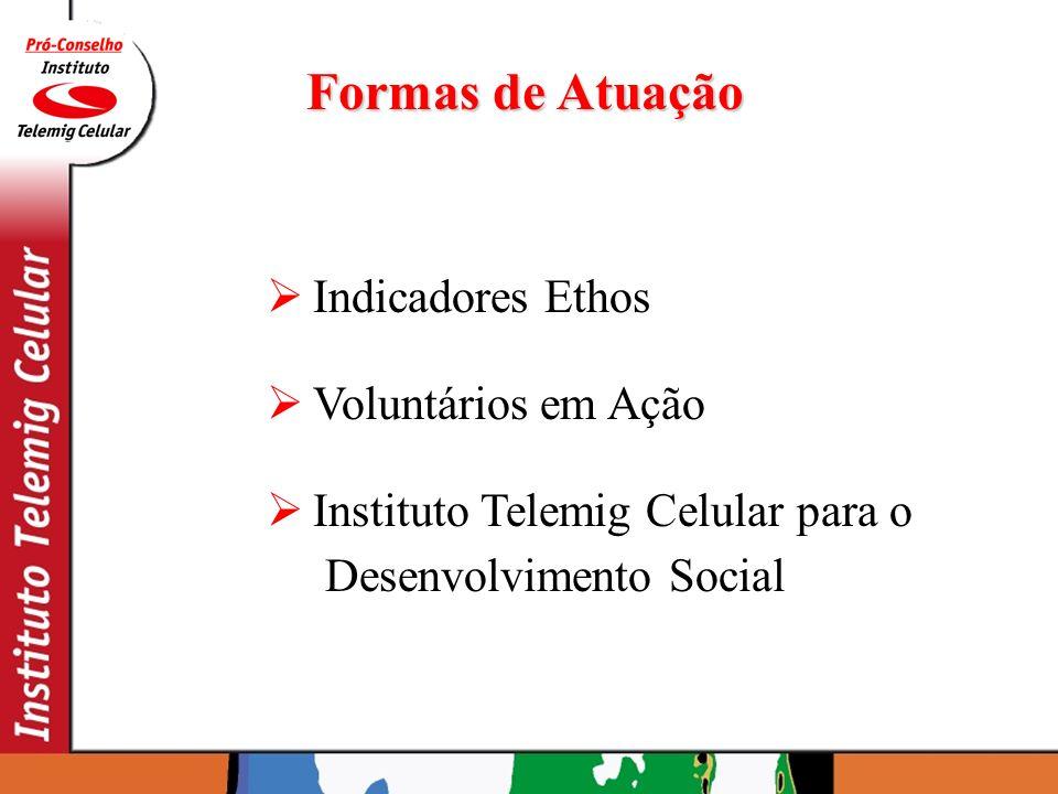 Formas de Atuação Indicadores Ethos Voluntários em Ação