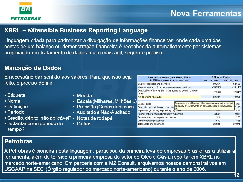 Nova Ferramentas RSS - Really Simple Syndication