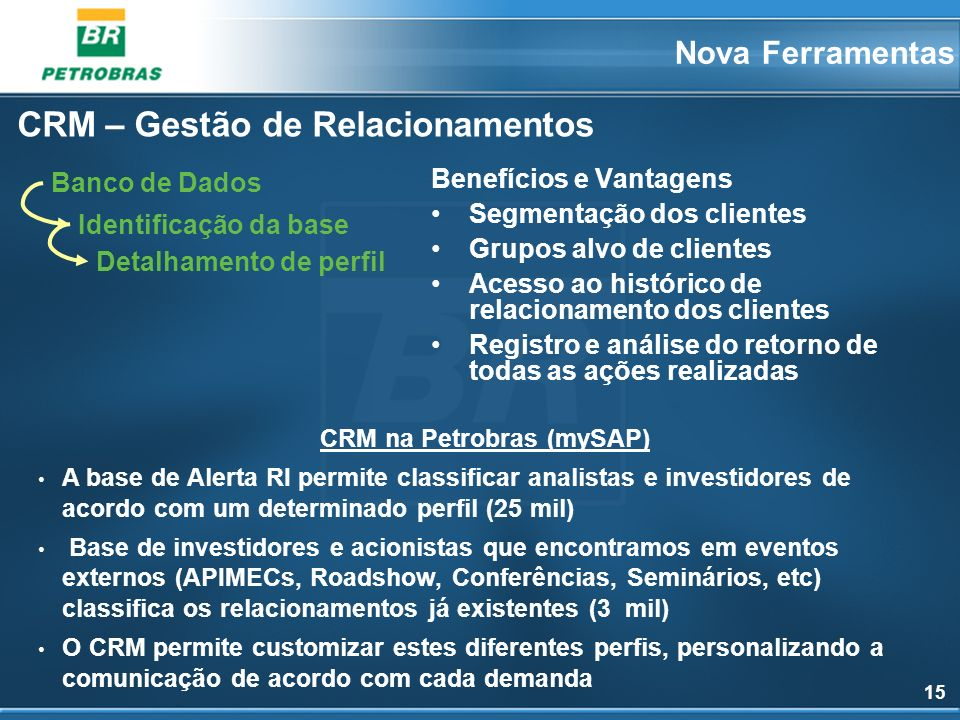 Nova Ferramentas CRM – Módulo Marketing CRM – Módulo Call Center
