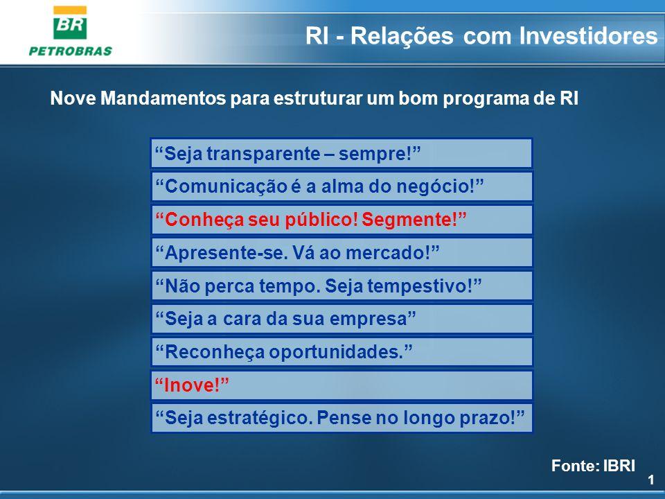 Negociação das ações da Petrobras