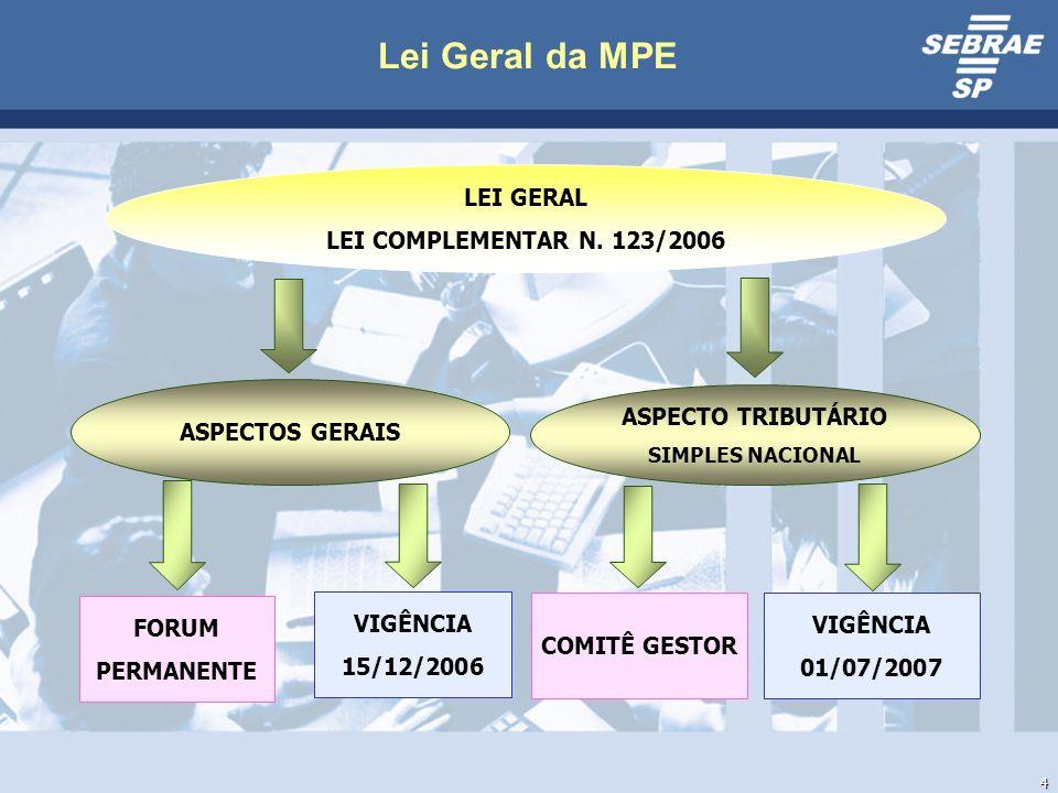 Lei Geral da MPE LEI GERAL LEI COMPLEMENTAR N. 123/2006